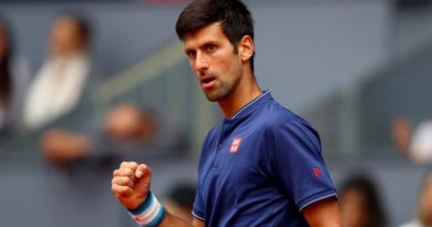 Novak Djokovic Quotes