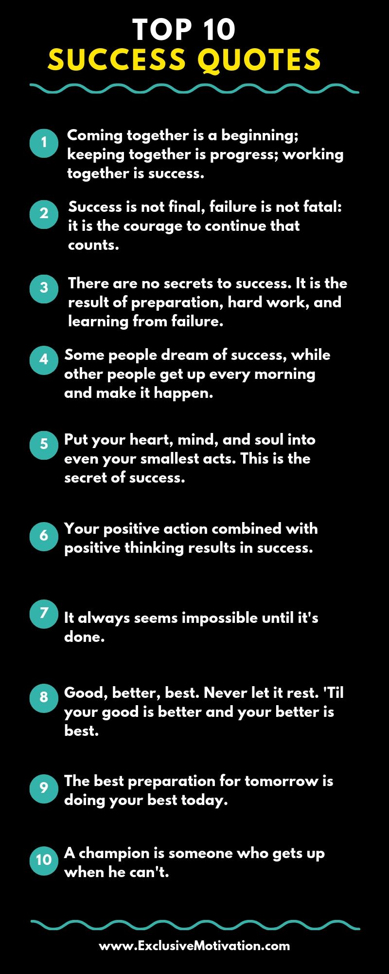 Top 10 Success Quotes
